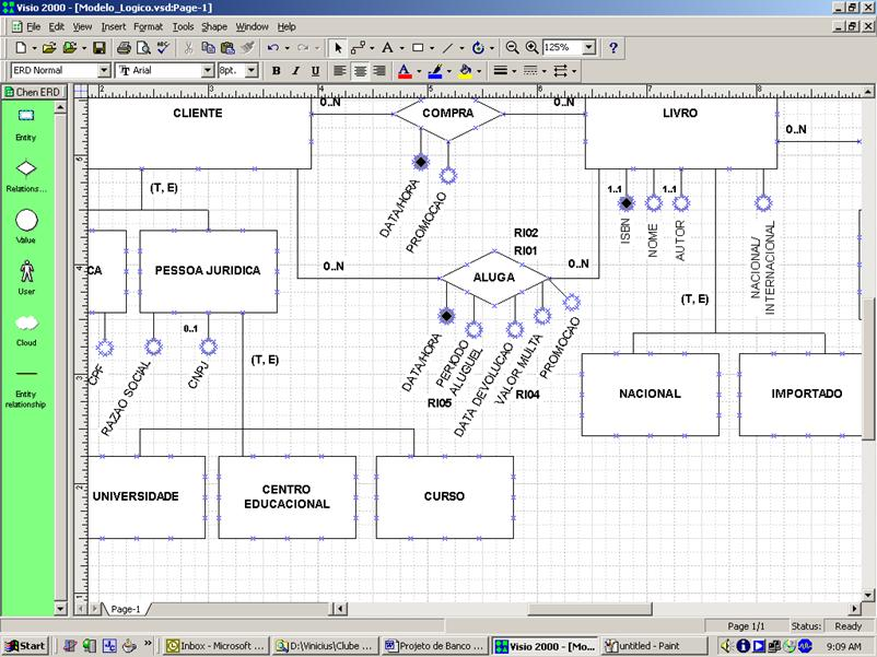 Modelo de Entidade-Relacionamento parcial para Book.net