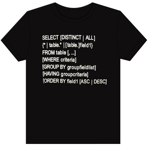 Camisa SQL