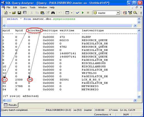 Select na tabela de sistema SYSPROCESSES