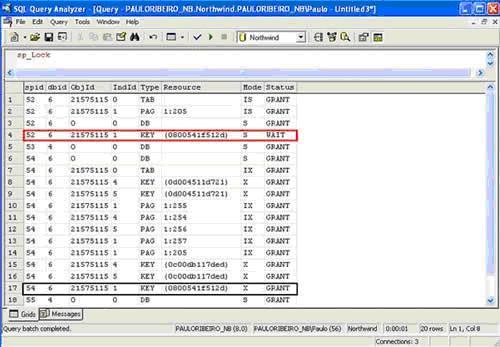 Utilizando a procedure SP_LOCK na identificação de bloqueios